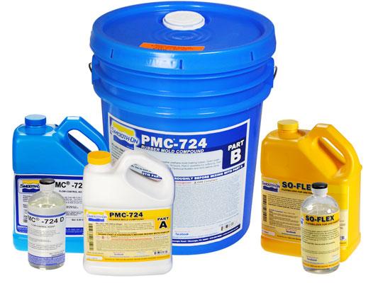 PMC®-724